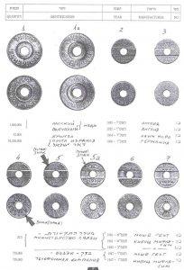 каталог телефонных жетонов израиля